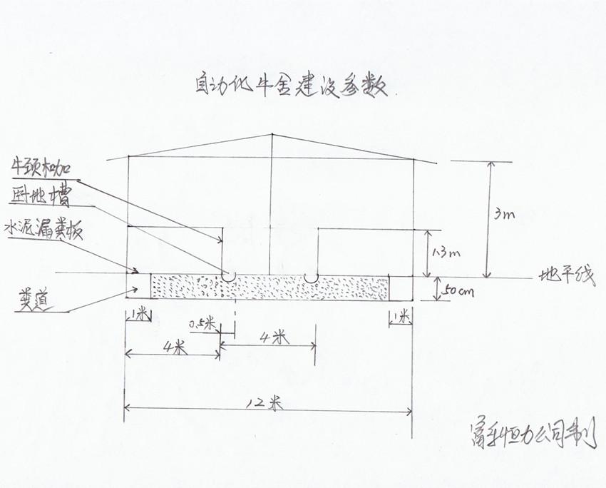 现代自动化牛舍设计图
